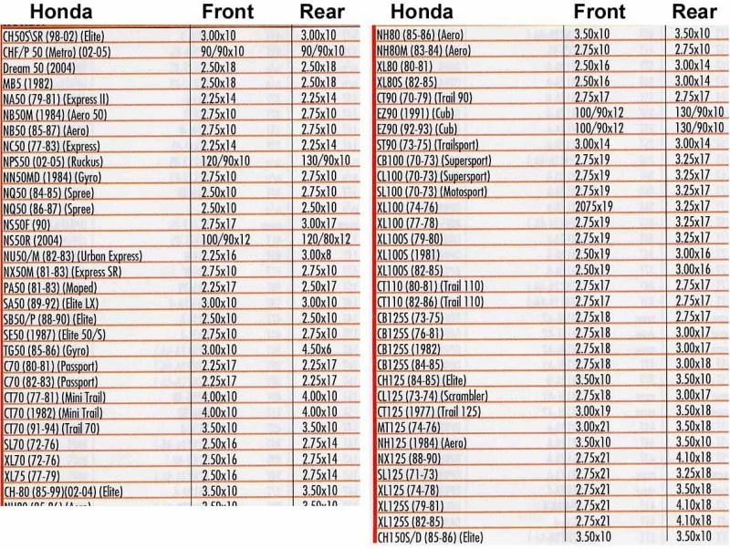 Honda Tire Sizes